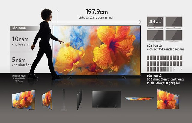 Màn hình lớn: xu hướng của ngành công nghiệp TV - Ảnh 2.