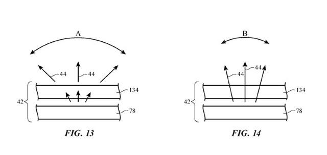 Apple đăng ký bản quyền công nghệ màn hình chống 'tò mò' - Ảnh 1.