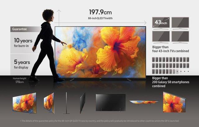 Cùng ngắm TV khủng 88 inch giá 20 ngàn USD của Samsung - Ảnh 1.
