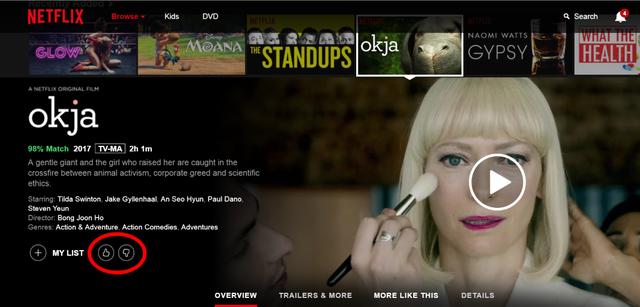 Những thủ thuật dành cho dân ghiền Netflix - Ảnh 2.