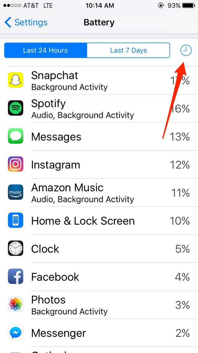 Bạn đang tiêu bao nhiêu thời gian trên thiết bị iOS? - Ảnh 3.