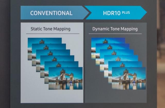 Chất lượng hình ảnh đỉnh giúp Samsung chiếm lĩnh thị trường TV cao cấp - Ảnh 2.