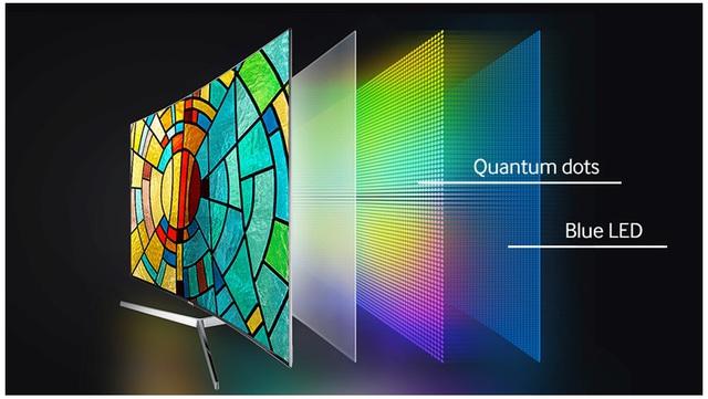 Giảm thiểu hiện tượng lưu ảnh bằng công nghệ Quantum DOT - Ảnh 2.