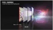 Những dấu mốc nổi bật của TV OLED trong nhóm thiết bị nghe - nhìn 2016