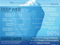 Khám phá tầng ngầm của đại dương Internet (phần 1)